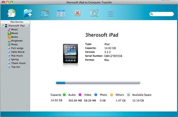 da MAC su iPad e da iPad su Mac